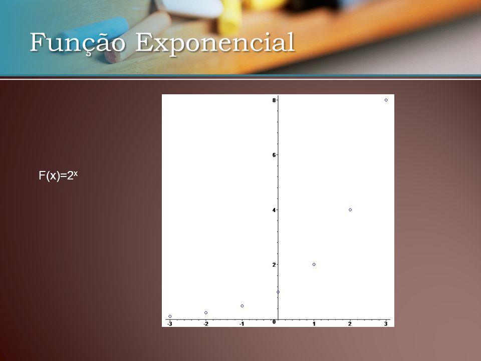 Função Exponencial F(x)=2x