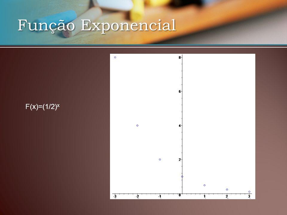 Função Exponencial F(x)=(1/2)x