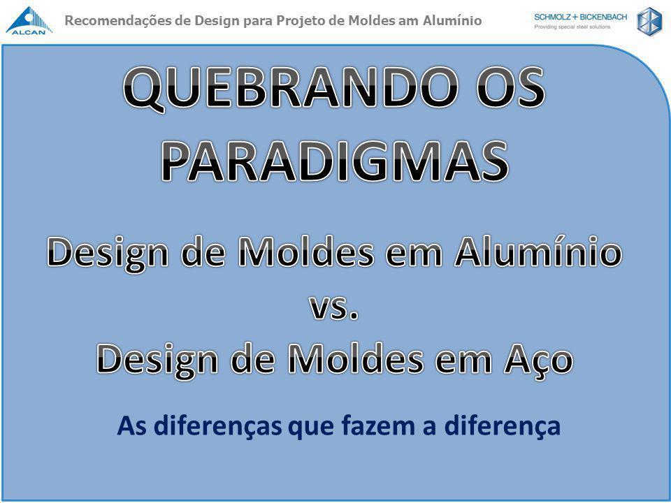 QUEBRANDO OS PARADIGMAS Design de Moldes em Alumínio