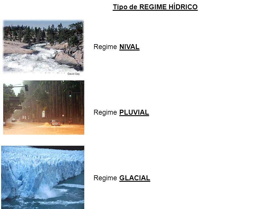 Tipo de REGIME HÍDRICO Regime NIVAL Regime PLUVIAL Regime GLACIAL