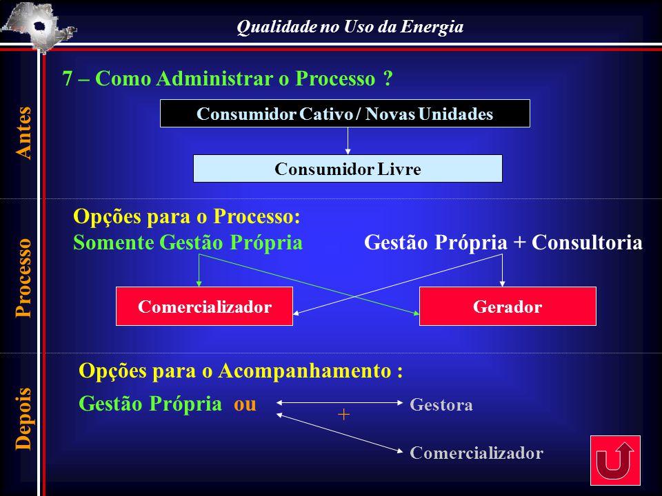 Qualidade no Uso da Energia Consumidor Cativo / Novas Unidades