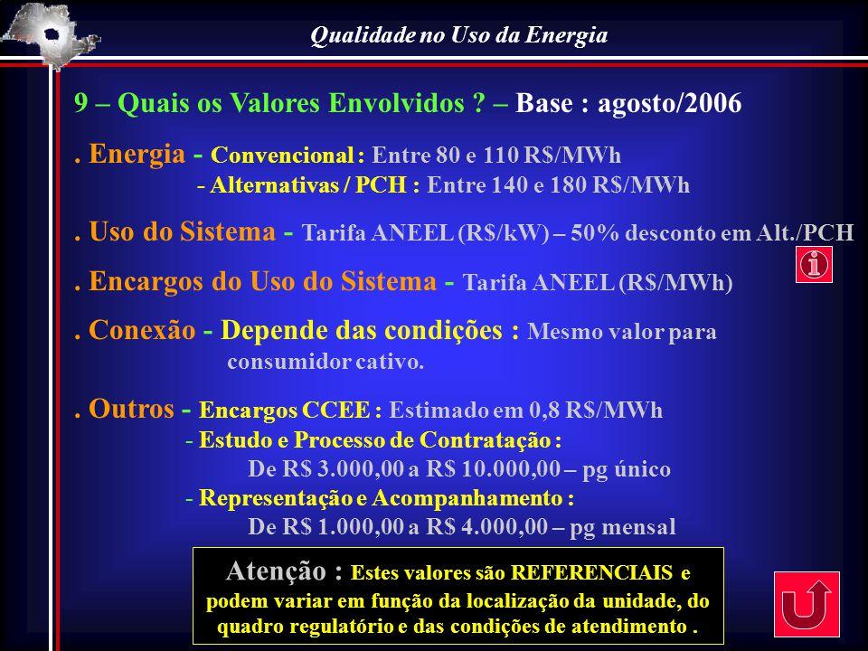 Qualidade no Uso da Energia