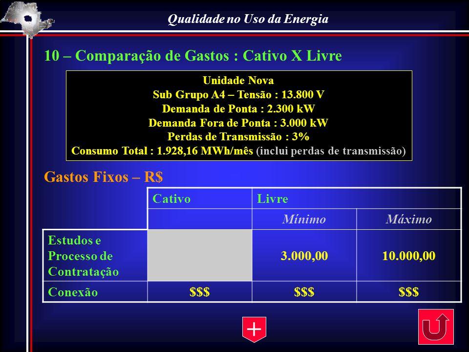 + 10 – Comparação de Gastos : Cativo X Livre Gastos Fixos – R$