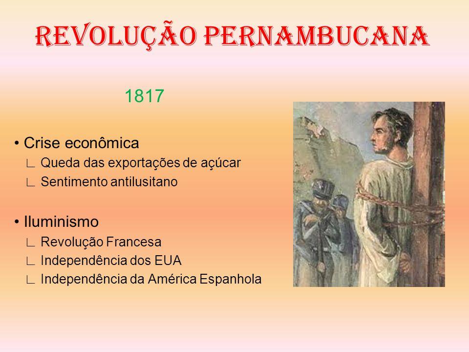 REVOLUÇÃO PERNAMBUCANA
