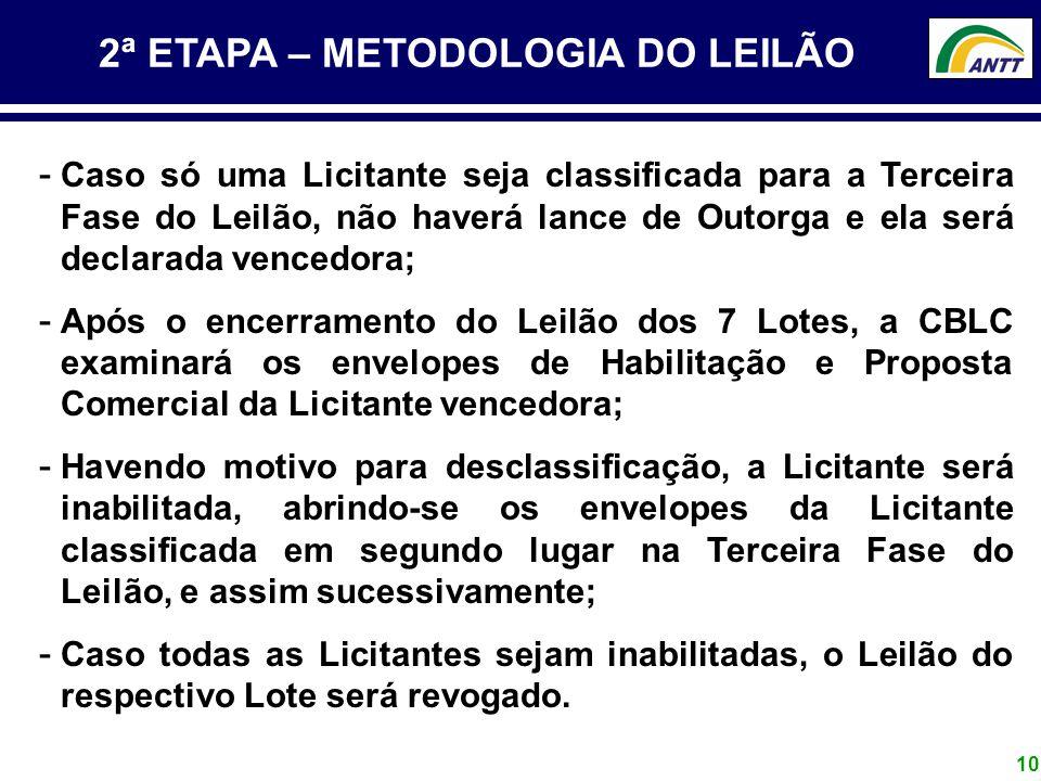2ª ETAPA – METODOLOGIA DO LEILÃO