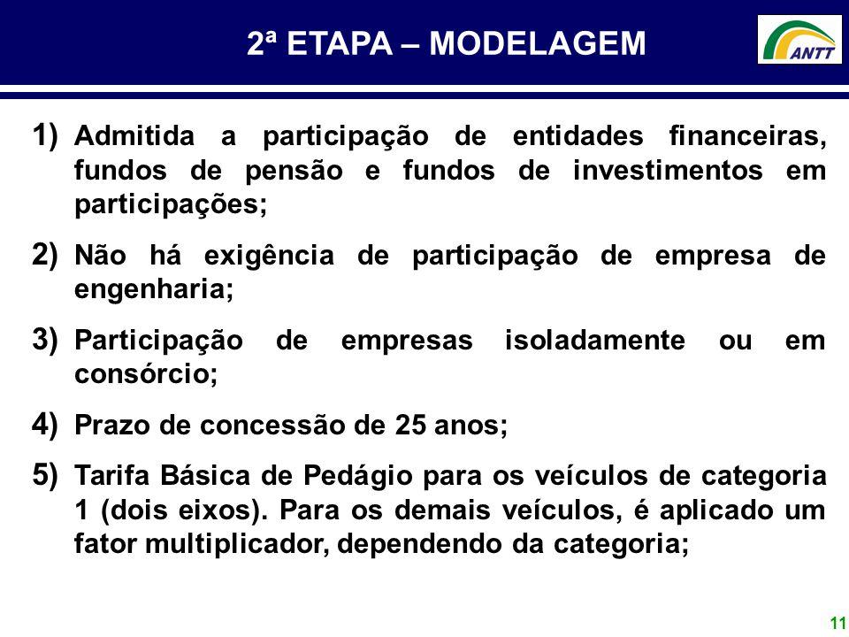 2ª ETAPA – MODELAGEM Admitida a participação de entidades financeiras, fundos de pensão e fundos de investimentos em participações;