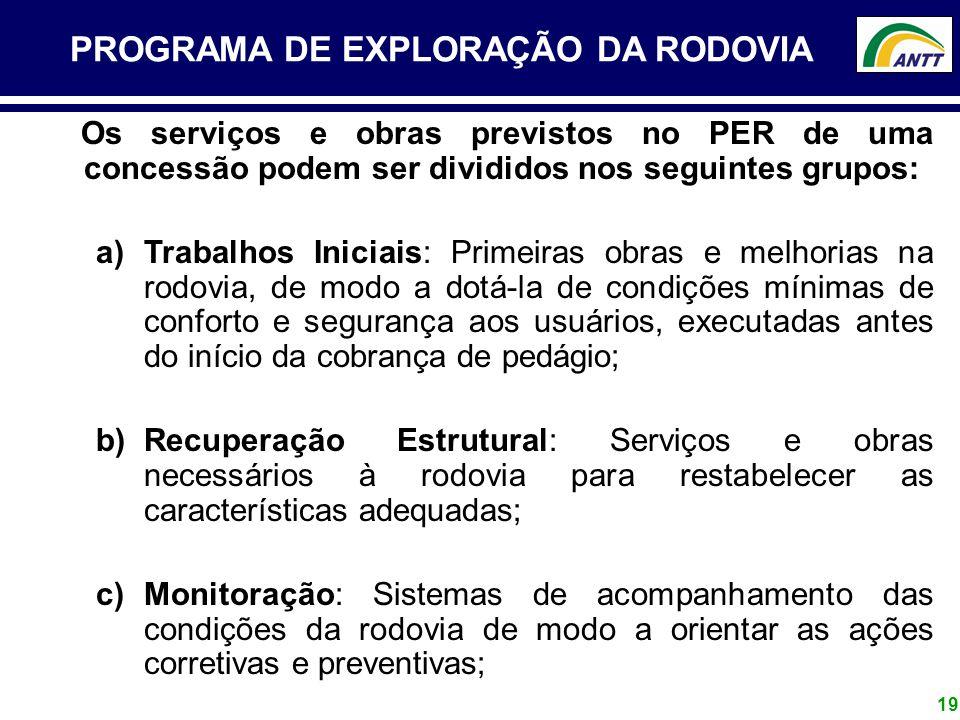 PROGRAMA DE EXPLORAÇÃO DA RODOVIA