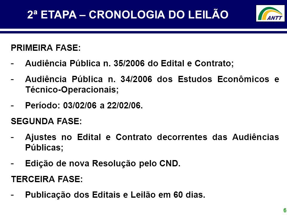 2ª ETAPA – CRONOLOGIA DO LEILÃO