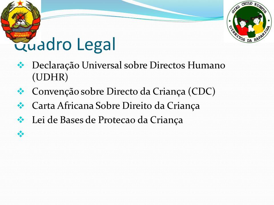 Quadro Legal Declaração Universal sobre Directos Humano (UDHR)