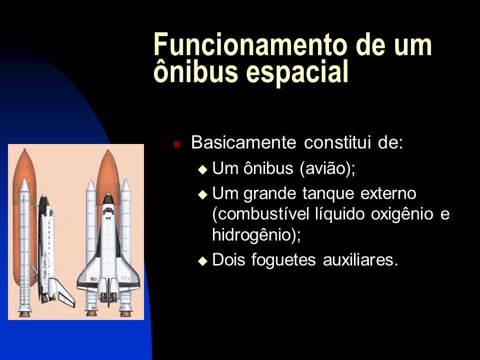 Funcionamento de um ônibus espacial