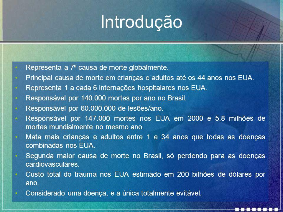 Introdução Representa a 7ª causa de morte globalmente.