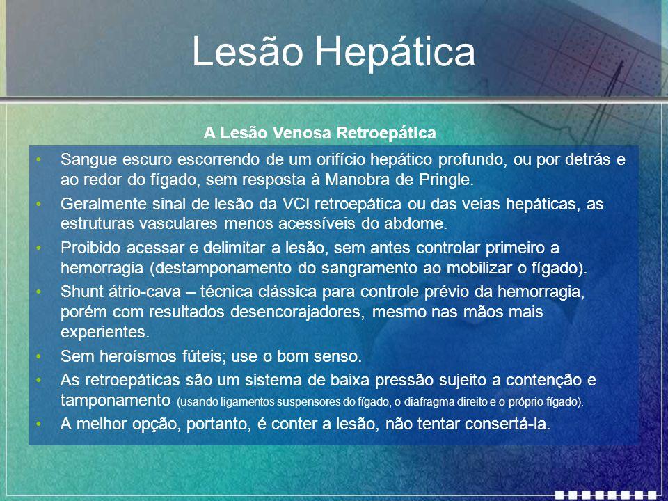 Lesão Hepática A Lesão Venosa Retroepática