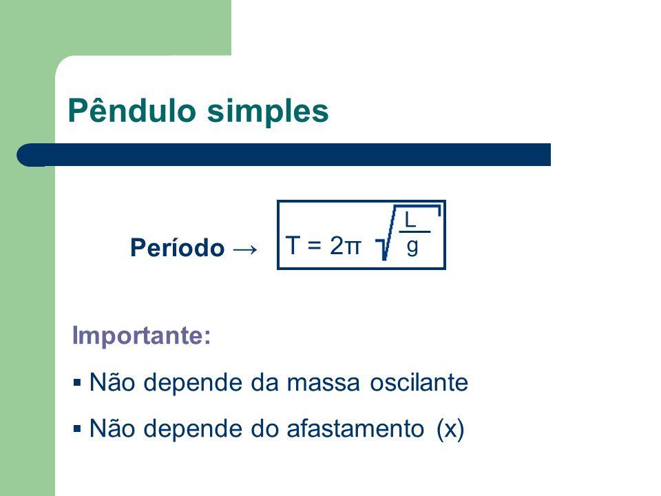 Pêndulo simples Período → T = 2π Importante: