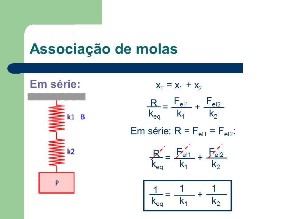 Associação de molas Em série: xT = x1 + x2 R keq = Fel1 k1 Fel2 k2 +