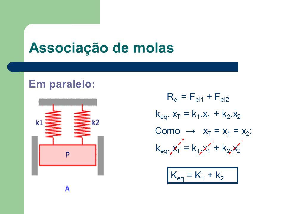 Associação de molas Em paralelo: Rel = Fel1 + Fel2