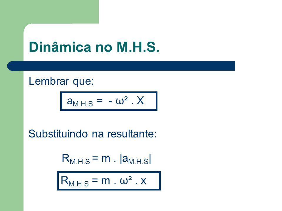 Dinâmica no M.H.S. Lembrar que: aM.H.S = - ω² . X