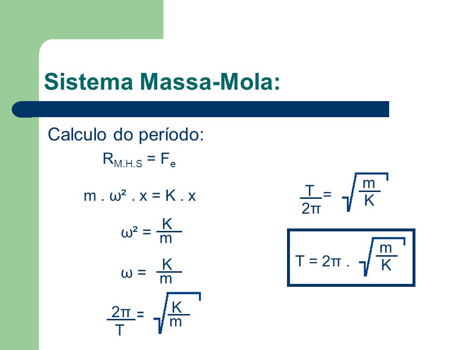 Sistema Massa-Mola: Calculo do período: = RM.H.S = Fe