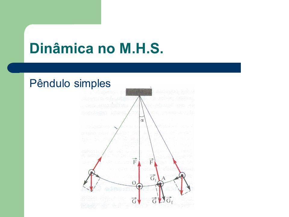 Dinâmica no M.H.S. Pêndulo simples