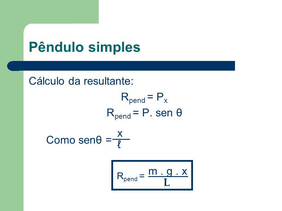 Pêndulo simples Cálculo da resultante: Rpend = Px Rpend = P. sen θ x