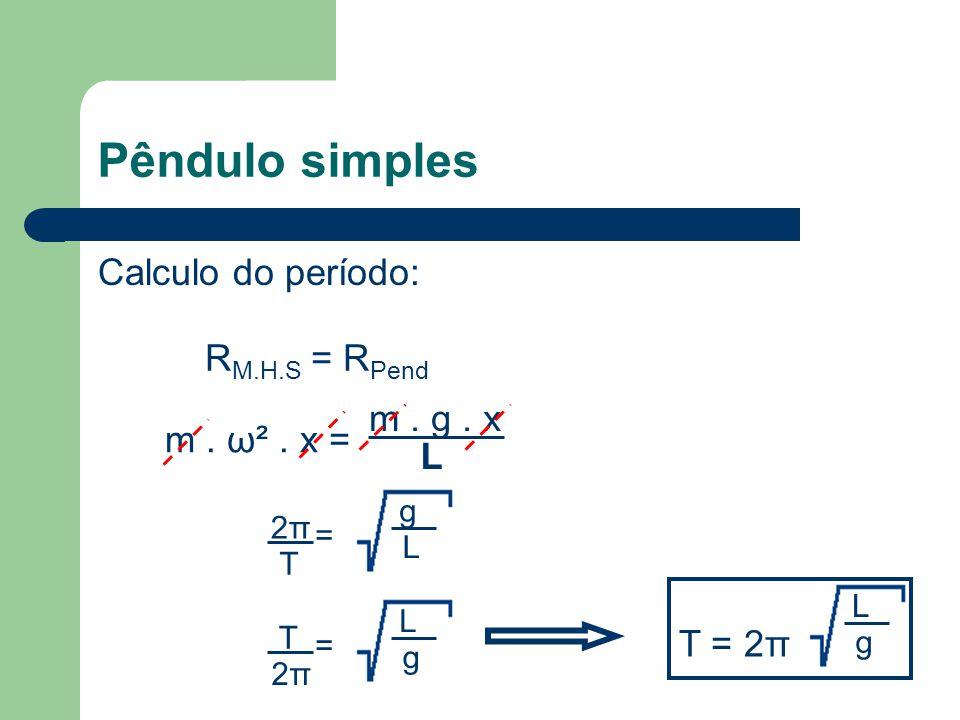 Pêndulo simples Calculo do período: RM.H.S = RPend m . g . x
