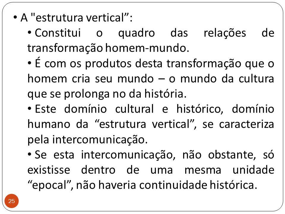 A estrutura vertical :