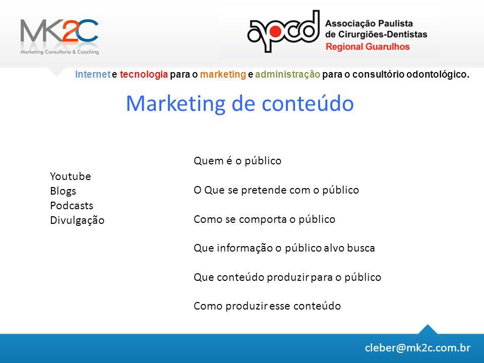 Marketing de conteúdo Quem é o público Youtube