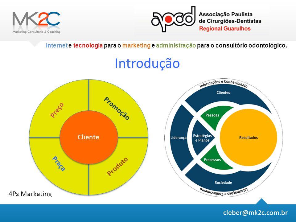 Introdução Promoção Preço Cliente Praça Produto 4Ps Marketing