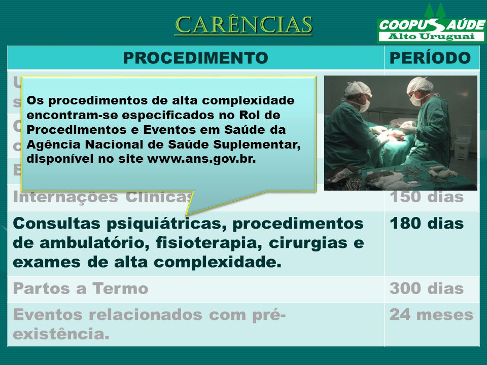 CARÊNCIAS PROCEDIMENTO PERÍODO Urgências e Emergências (pronto-socorro