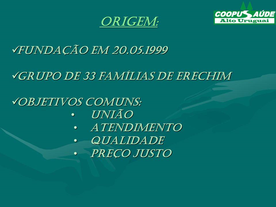 Origem: Fundação em 20.05.1999 Grupo de 33 famílias de Erechim
