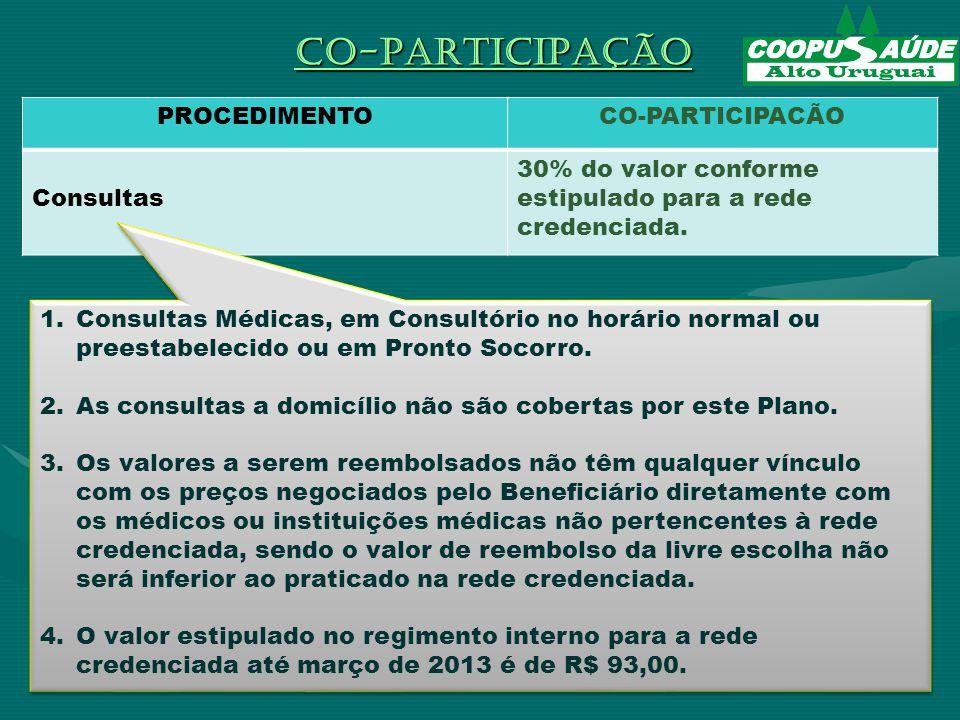 CO-PARTICIPAÇÃO PROCEDIMENTO CO-PARTICIPACÃO Consultas