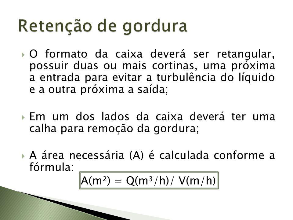 A(m²) = Q(m³/h)/ V(m/h)