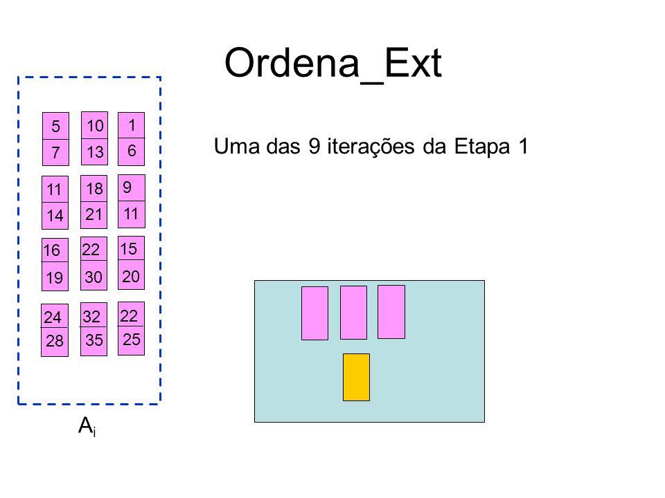 Ordena_Ext Uma das 9 iterações da Etapa 1 Ai 5 10 1 7 13 6 11 18 9 14