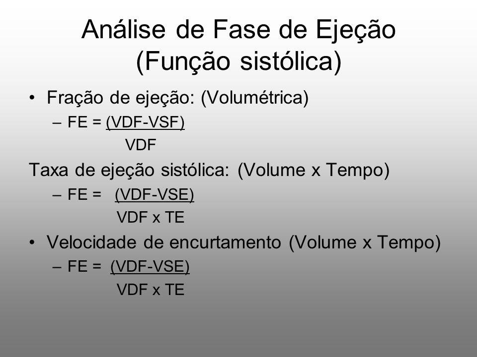 Análise de Fase de Ejeção (Função sistólica)