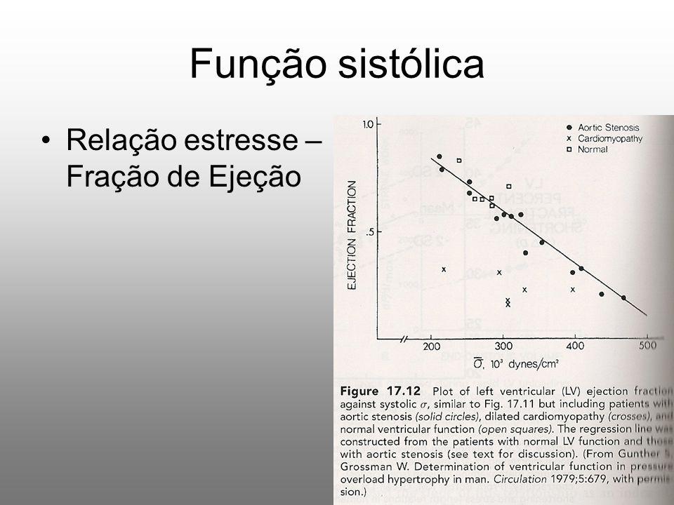 Função sistólica Relação estresse – Fração de Ejeção