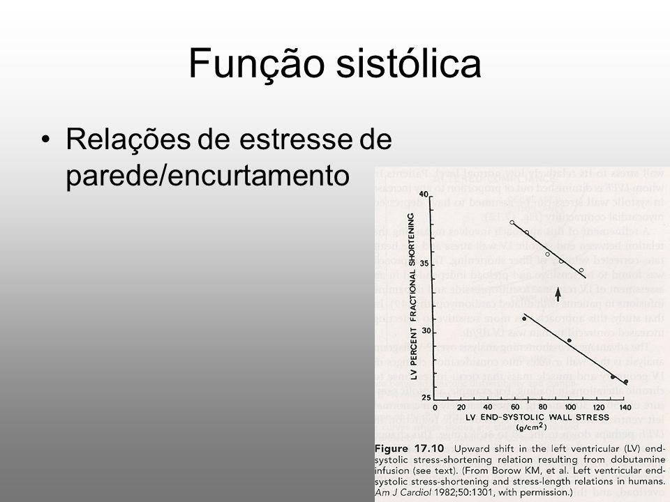 Função sistólica Relações de estresse de parede/encurtamento