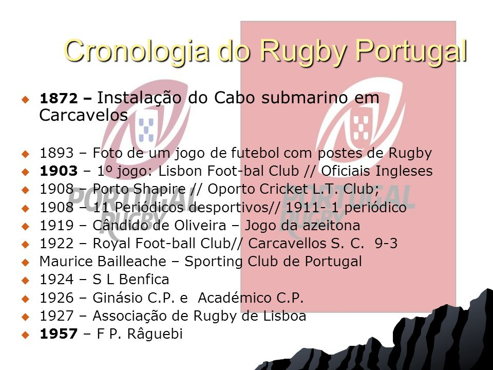 Cronologia do Rugby Portugal