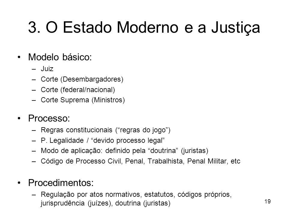 3. O Estado Moderno e a Justiça