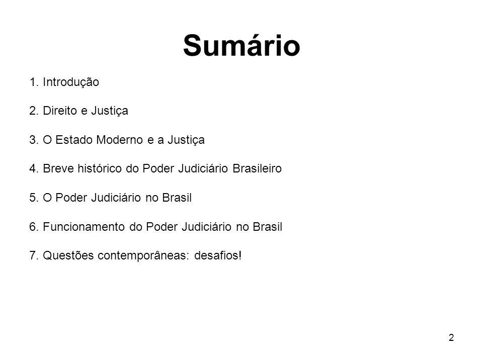 Sumário 1. Introdução 2. Direito e Justiça