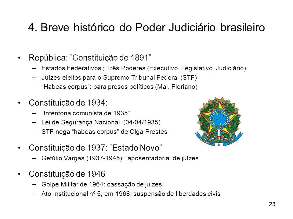 4. Breve histórico do Poder Judiciário brasileiro