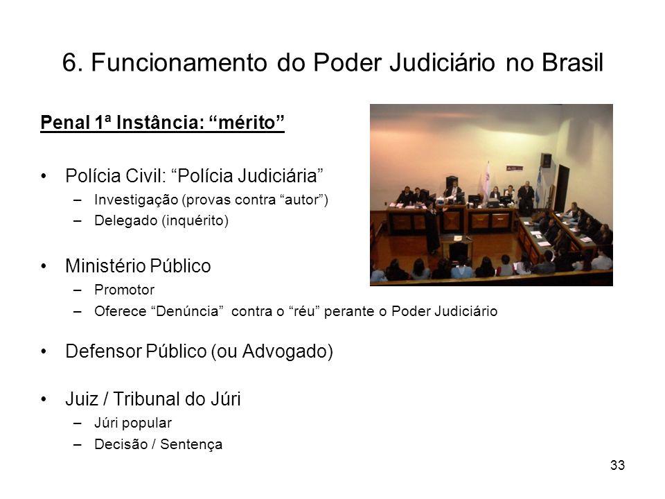 6. Funcionamento do Poder Judiciário no Brasil