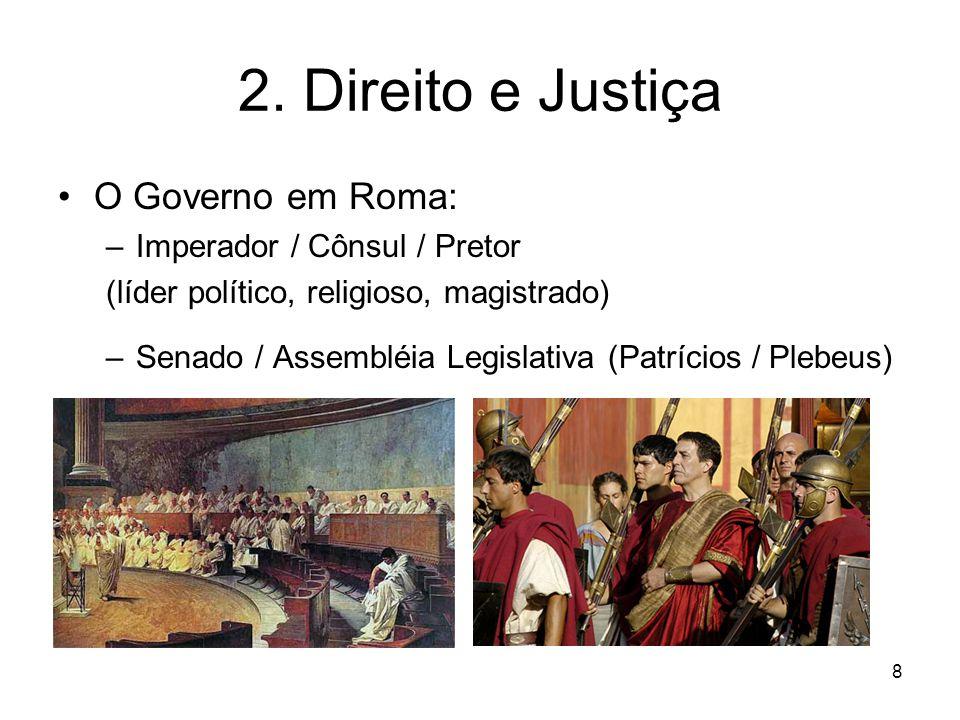 2. Direito e Justiça O Governo em Roma: Imperador / Cônsul / Pretor