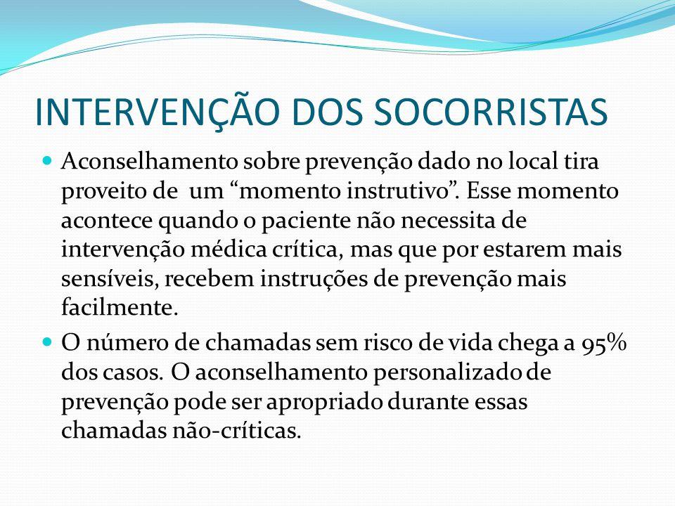 INTERVENÇÃO DOS SOCORRISTAS