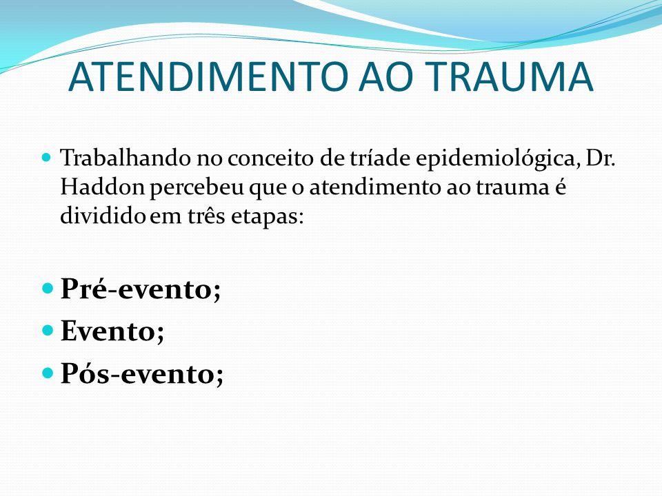 ATENDIMENTO AO TRAUMA Pré-evento; Evento; Pós-evento;