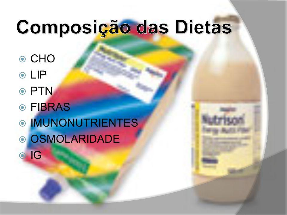 Composição das Dietas CHO LIP PTN FIBRAS IMUNONUTRIENTES OSMOLARIDADE
