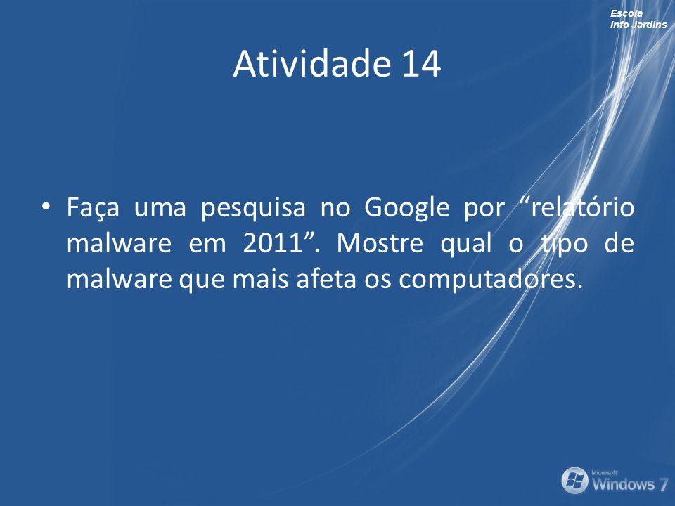 Atividade 14 Faça uma pesquisa no Google por relatório malware em 2011 .