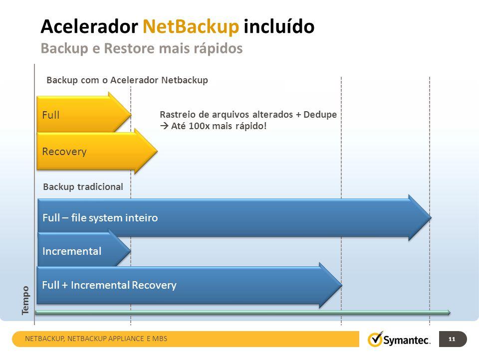 Acelerador NetBackup incluído