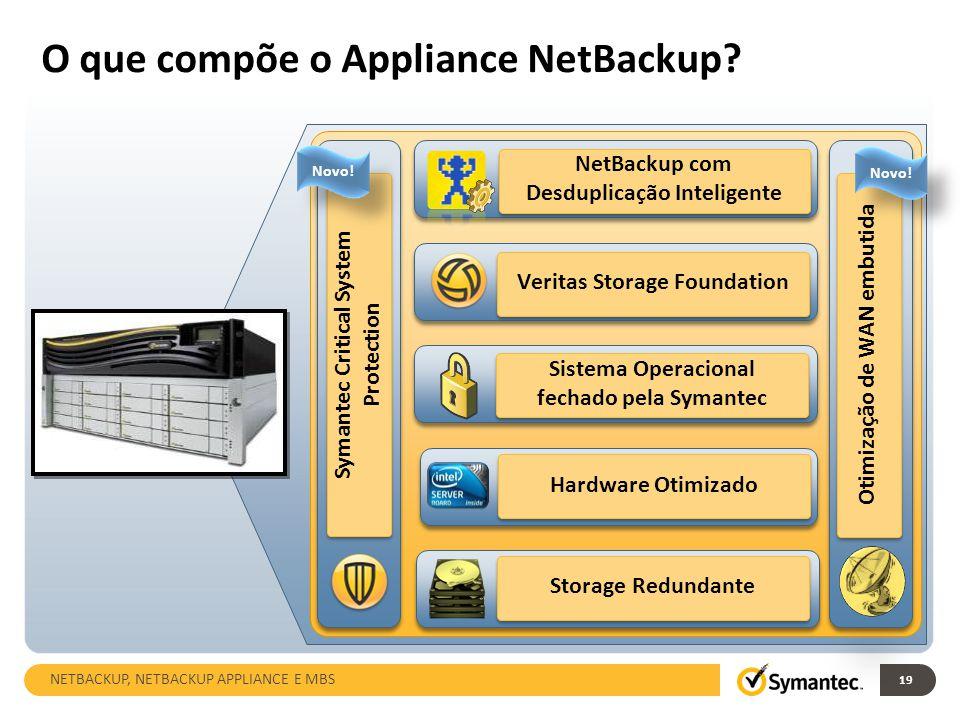 O que compõe o Appliance NetBackup