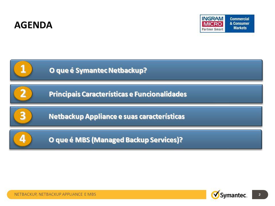 1 2 3 4 AGENDA O que é Symantec Netbackup
