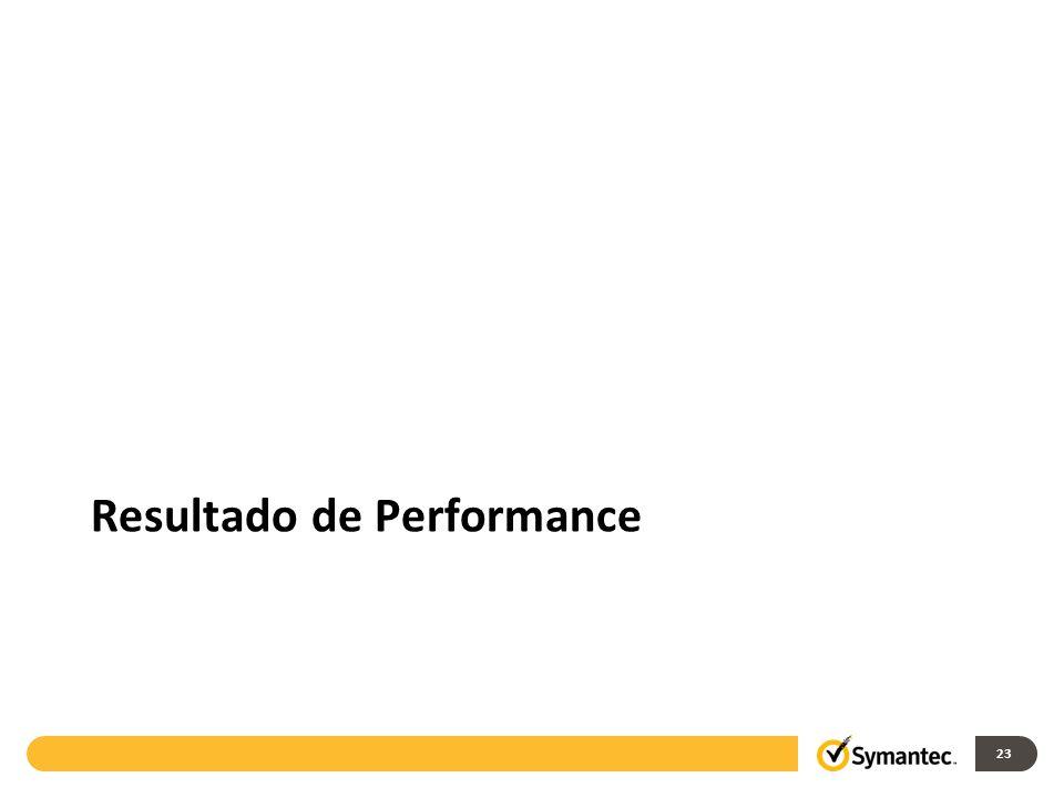Resultado de Performance