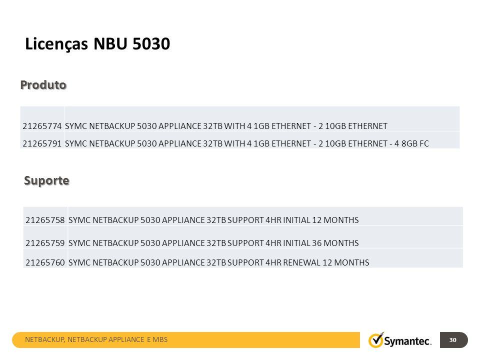 Licenças NBU 5030 Produto Suporte 21265774